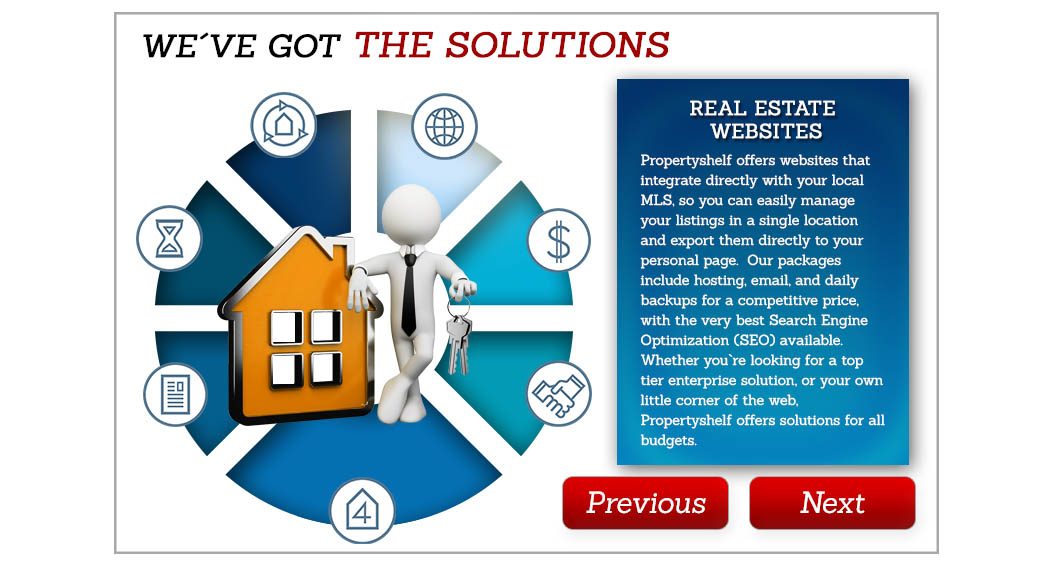 1. Agents - Solutions -  Inadequate Website.jpg